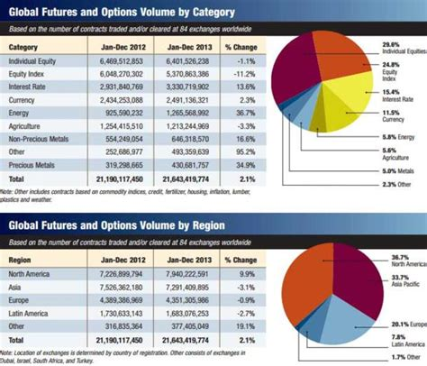 Forward Contract vs Futures Contract - Difference and