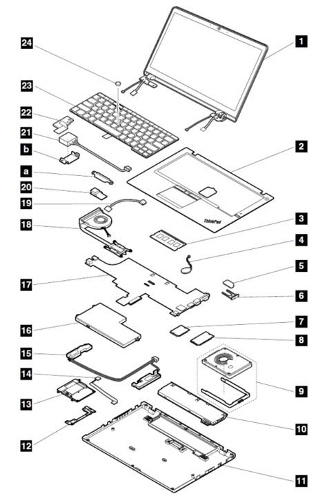 System Service Parts - ThinkPad T450s - Lenovo Support
